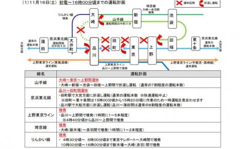 11月16日初電〜16時頃までの運転計画(JR東日本ニュースリリースより)