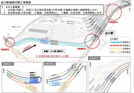 品川駅線路切換工事概要(JR東日本ニュースリリースより)