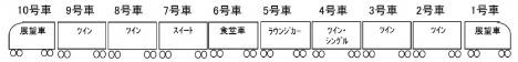 「トワイライトエクスプレス瑞風」の編成表