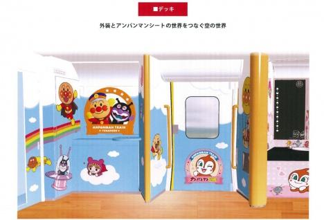 「予讃線8000系アンパンマン列車」1号車デッキのイメージ