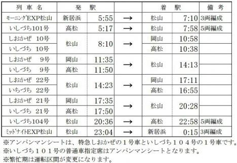 「予讃線8000系アンパンマン列車」の時刻表・ダイヤ