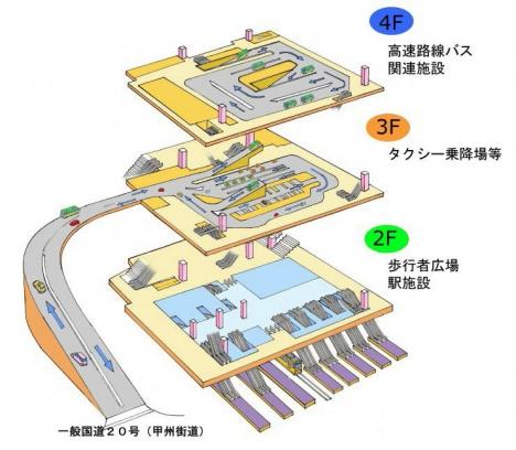 「バスタ新宿」の構造
