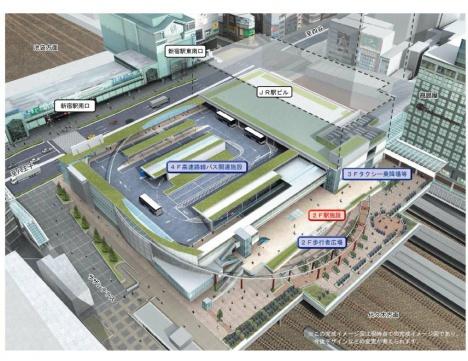 新宿駅南口の新しいターミナル「バスタ新宿」のイメージ
