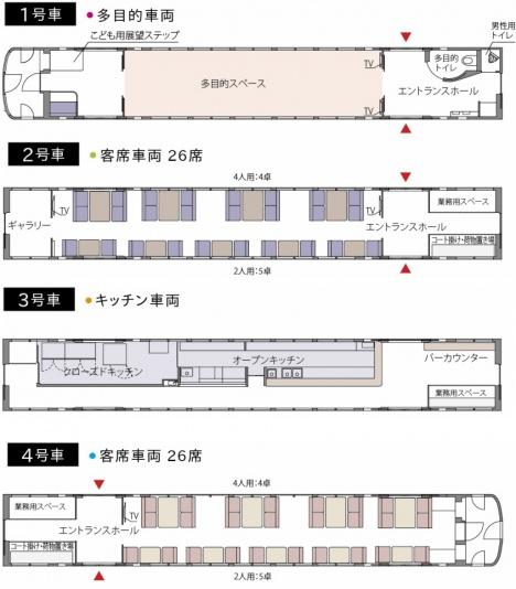 西武鉄道「52席の至福」車内の俯瞰図