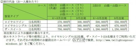 トワイライトエクスプレス瑞風ツアーデスクが販売を行う旅行商品の料金(第1期・販売終了)