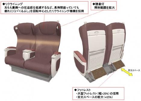 N700Sグリーン車客室の特徴(JR東海プレスリリースより)