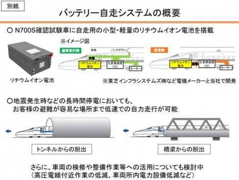 バッテリー自走システムの概要(JR東海ニュースリリースより)