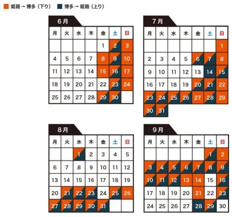 ひかり レールスター 576号・577号 運転日