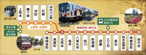 熊本電鉄の路線図(熊本電鉄ホームページより)