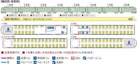ラビューの編成図・座席表(西武鉄道公式ホームページより)