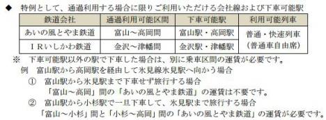 青春18きっぷ 北陸新幹線 特例