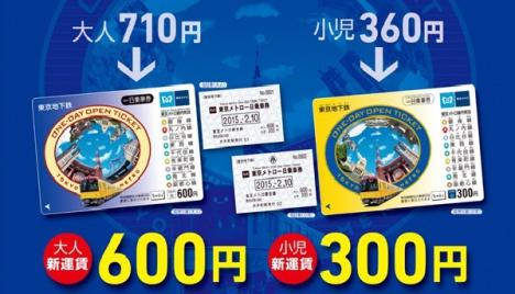 東京メトロ 一日乗車券 値下げ