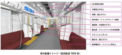 東武 70000系 車内