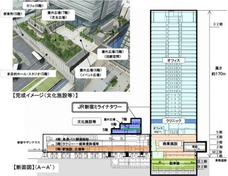 JR新宿ミライナタワー 断面図