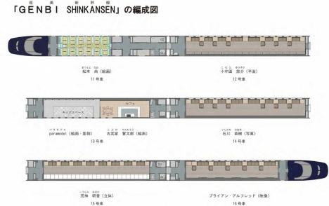 GENBI SHINKANSEN 現美新幹線 編成表 アーティスト