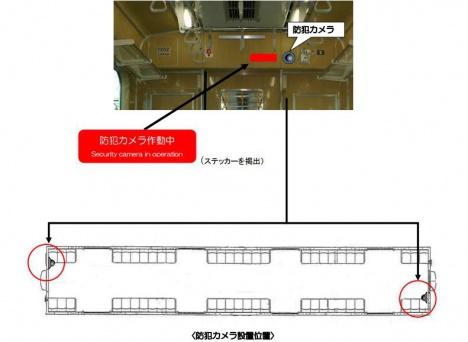 防犯カメラ設置イメージ(東急電鉄ニュースリリースより)