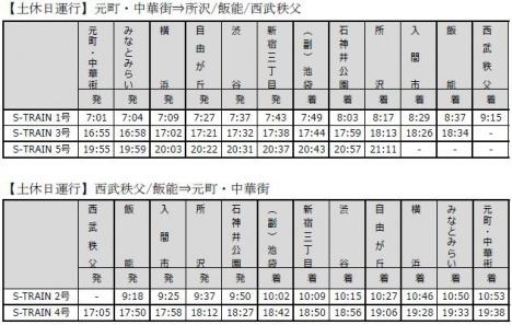 「S-TRAIN」ダイヤ/時刻表(土休日)