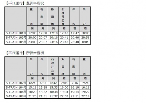 「S-TRAIN」ダイヤ/時刻表(平日)