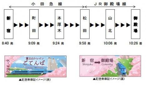 「富士山トレインごてんば」号ダイヤ・記念乗車証イメージ(JR東海ニュースリリースより)
