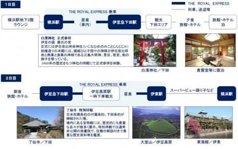 「THE ROYAL EXPRESS ザ ロイヤルエクスプレス」クルーズプラン行程イメージ