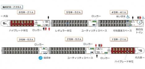 新型名阪特急の車両編成図(近鉄ニュースリリースより)