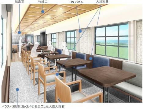 「THE RAIL KITCHEN CHIKUGO」車内イメージ(西日本鉄道ニュースリリースより)