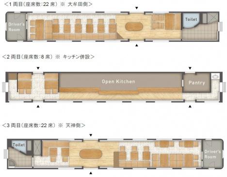「THE RAIL KITCHEN CHIKUGO」編成レイアウト(西日本鉄道ニュースリリースより)