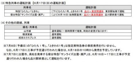 工事時間帯の運転計画について(JR東日本ニュースリリースより)