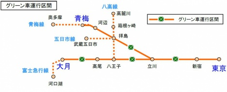 グリーン車運行区間(JR東日本ニュースリリースより)