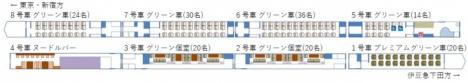 新型観光特急「E261系」編成表(JR東日本ニュースリリースより)