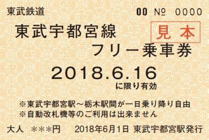 東武宇都宮線フリー乗車券イメージ(東武鉄道ニュースリリースより)