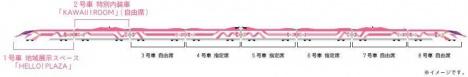 ハローキティ新幹線 編成表