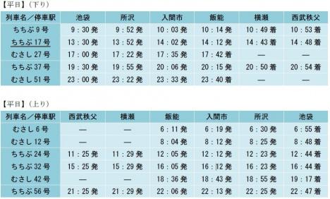 2019/3/16ダイヤ改正時から「Laview」で運行する列車のダイヤ・時刻表(平日)