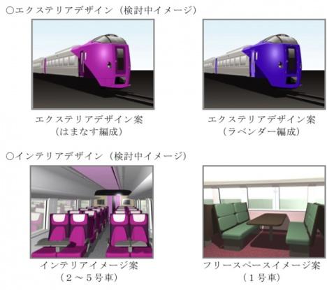 261系5000代(仮称)の検討中イメージ(JR北海道ニュースリリースより)
