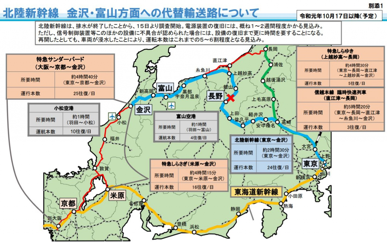 新幹線 在来線 乗り継ぎ 定期