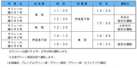 サフィール踊り子の時刻表/ダイヤ