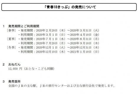 2020年 青春18きっぷの概要(JR東日本プレスリリースより)