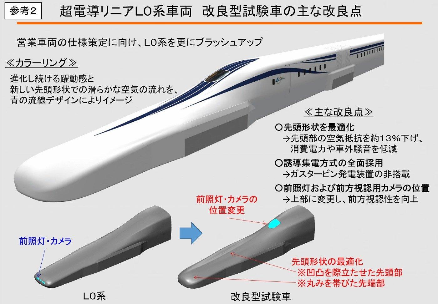 超電導リニアL0系改良型試験車の主な改良点
