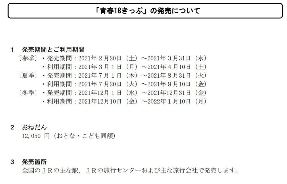 2021年 青春18きっぷの概要(JR東日本ニュースリリースより)