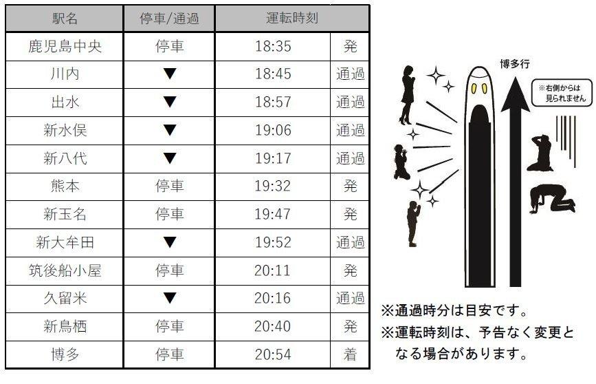 流れ星新幹線の運行時間/ダイヤ